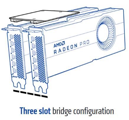 AMD Infinity Fabric Link 3-Slot Brücke